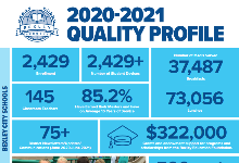 Our 2020-21 Quality Profile